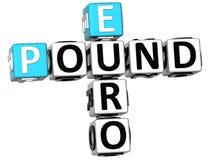 palavras cruzadas da libra do Euro 3D ilustração stock