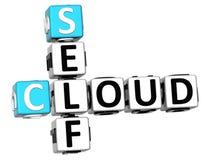 palavras cruzadas da nuvem do auto 3D Fotografia de Stock Royalty Free