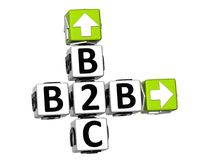 palavras cruzadas de 3D B2B B2C Fotos de Stock Royalty Free