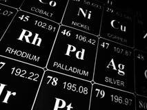 Palladium op de periodieke lijst van de elementen royalty-vrije stock afbeelding
