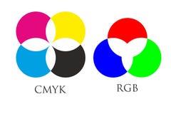 Pallet di RGB e di CMYK Fotografie Stock Libere da Diritti