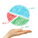 On the palm of the hand is a pie chart Royalty Free Stock Photo