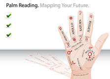 Palm Reading Slide. An image of a palm reading slide Stock Photography