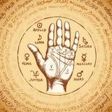 Palmistry mapa na otwartej palmie z starymi magicznymi symbolami ilustracja wektor
