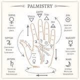 Palmistry mystical reading vector illustration Royalty Free Stock Photos