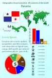 panamá Infographics para la presentación Todos los países del mundo Foto de archivo libre de regalías