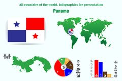 panamá Todos los países del mundo Infographics para el presentatio stock de ilustración