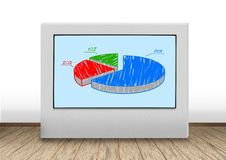 Panel with chart Royalty Free Stock Images
