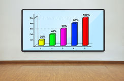 Panel with chart. Plasma panel with chart on wall in office Royalty Free Stock Image