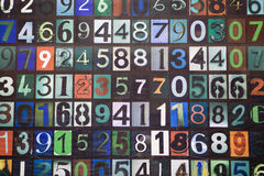 Panel with numbers Royalty Free Stock Photo