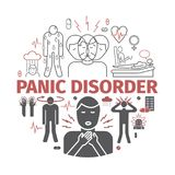 Panic disorder banner. Vector illustration. Panic disorder line icon infographic. Vector sign for web graphics, magazines, brochures royalty free illustration