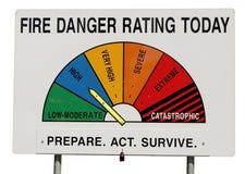 Panneau d'affichage d'estimation de danger du feu - haut Image stock