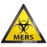 Panneau d'avertissement de virus de MERS Photo stock