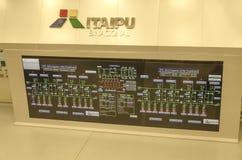 Panneau de commande d'Itaipu image stock