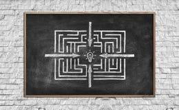 Panneau de craie avec le labyrinthe photos libres de droits