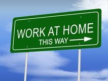 Panneau routier de travail à la maison Images stock