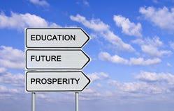 Panneau routier à l'éducation, à la prospérité et à l'avenir Images stock