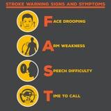Panneaux et symptômes d'avertissement de course Images stock