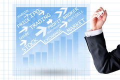 Pannello di borsa valori con la mano dell'uomo d'affari che traccia un grafico con la freccia Immagine Stock Libera da Diritti