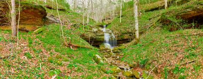 Panorama of a Double Waterfall in Early Spring