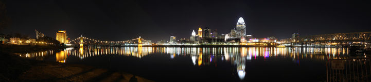 Panorama, Horizon van Cincinnati, de redactie royalty-vrije stock foto's