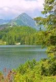 Strbske pleso lake in High Tatras in Slavakia. Panorama view on Strbske pleso in High Tatras with ski jump ramp royalty free stock photography