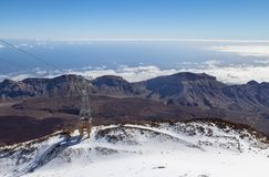 Panorama view from volcano Teide on Tenerife, Spain Stock Photography