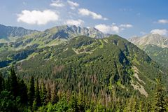 Panorama of Western Tatras Royalty Free Stock Photography