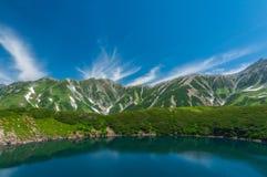 Panoramablick von Bergen im Sommer Lizenzfreie Stockfotografie