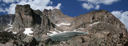 Panoramic of Chasm Lake at Long's Peak. Chasm Lake is frozen over atop Long's Peak in Colorado Royalty Free Stock Image