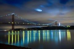 Panoramisch von Brücke 25 de Abril, Lissabon Lizenzfreie Stockfotografie