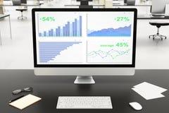 Pantalla del oncomputer de los gráficos de negocio, papel y otros accesorios i Fotografía de archivo libre de regalías
