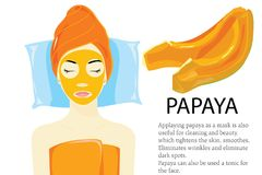 Papaya mask Stock Photos