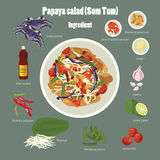 Papaya salad(Som Tum) Royalty Free Stock Photo