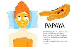 Papayamaskspasalon illustration stock