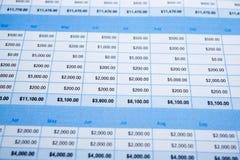 Papel da tabela da planilha com lápis Financie o desenvolvimento, conta bancária, dados analíticos da pesquisa do investimento da fotografia de stock