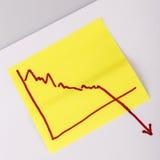 Papel de nota con el gráfico de negocio de las finanzas que va abajo - pérdida Imagen de archivo