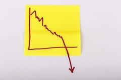 Papel de nota con el gráfico de negocio de las finanzas que va abajo - pérdida Fotografía de archivo