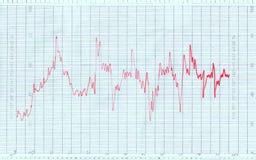 Papel gráfico gráficamente Foto de archivo