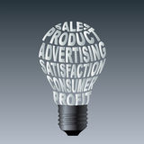 Paper Bulb of sales product advertising satisfaction consume profit Royalty Free Stock Photos