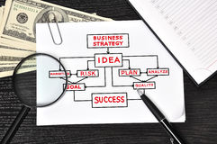 Paper with business scheme Royalty Free Stock Photography
