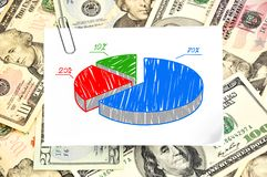 Paper with chart Royalty Free Stock Photography