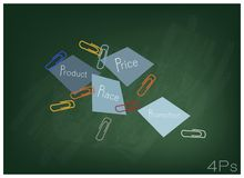 Paper Clips with 4Ps Marketing Mix Model. Business Concepts, Illustration of 4Ps Model or Marketing Mix Diagram for Management Strategy with Green Achieve Notes Stock Photos