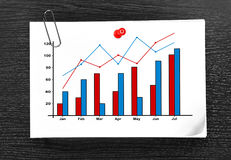 Paper with drawing chart. Attached to wooden wall Stock Photography