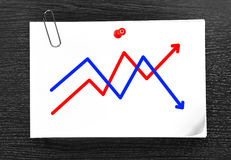 Paper with drawing chart. Attached to wooden wall Royalty Free Stock Image