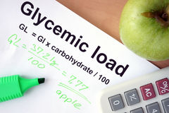 Paper with  glycemic load formula. Royalty Free Stock Images