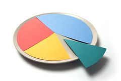 Paper pie chart on a plate. Concept illustration of a pie chart on a plate, one segment is separated stock image