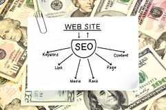 Paper with seo scheme Stock Photography