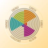 Papercut Wheel of Life Diagram, Coaching Tool in Colors. Career family energy health creativity finance infographic Stock Photo