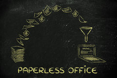 Paperless office: scanning documents and turning paper into data. Pile of sheets being turned into digital data, concept of paperless office Stock Image